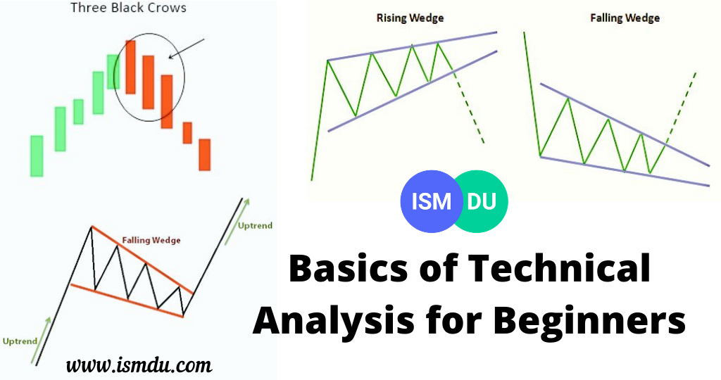Basics of Technical Analysis for Beginners
