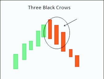 3 Black Crows